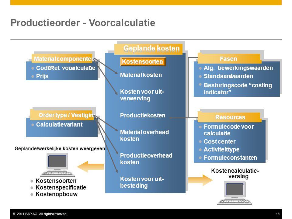 Productieorder - Voorcalculatie