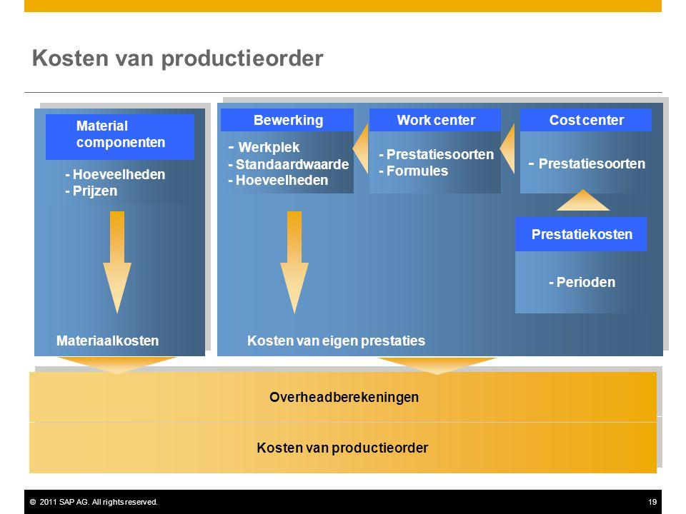 Kosten van productieorder