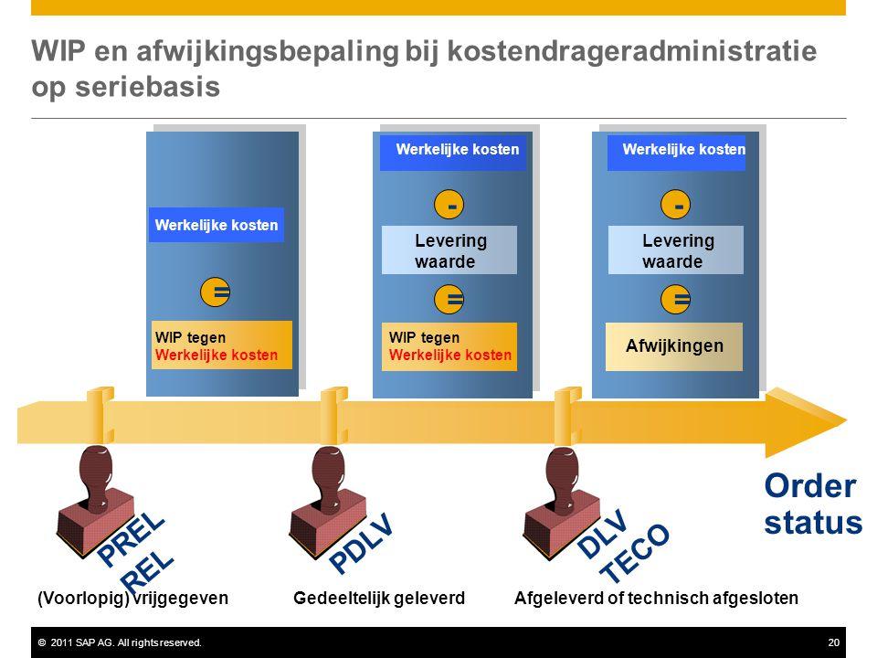 WIP en afwijkingsbepaling bij kostendrageradministratie op seriebasis