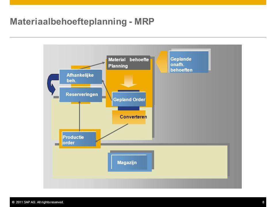 Materiaalbehoefteplanning - MRP