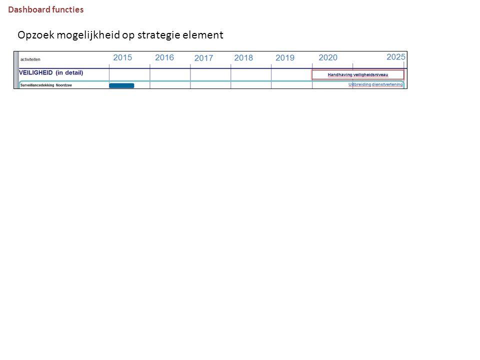 Opzoek mogelijkheid op strategie element