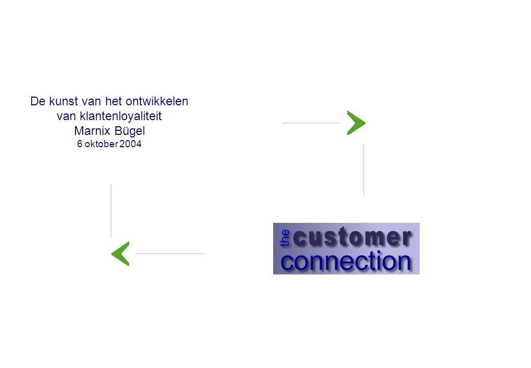 De kunst van het ontwikkelen van klantenloyaliteit