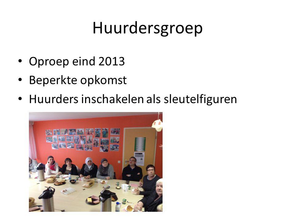 Huurdersgroep Oproep eind 2013 Beperkte opkomst