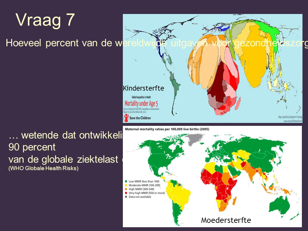 Vraag 7 Hoeveel percent van de wereldwijde uitgaven voor gezondheidszorg worden er gedaan in ontwikkelingslanden...