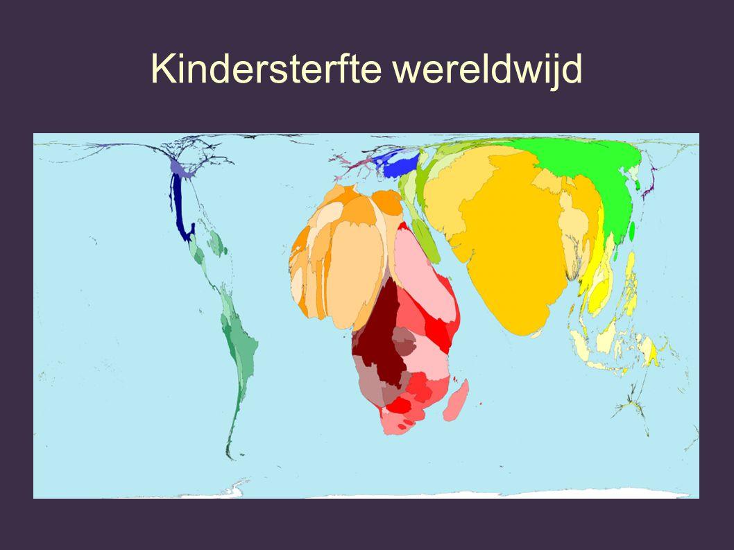 Kindersterfte wereldwijd