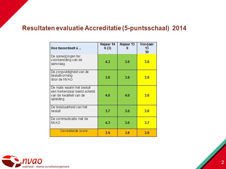 Resultaten evaluatie Accreditatie (5-puntsschaal) 2014