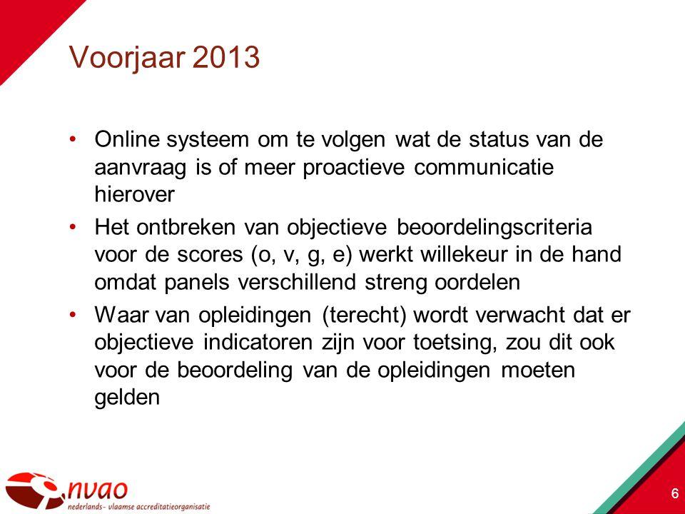 Voorjaar 2013 Online systeem om te volgen wat de status van de aanvraag is of meer proactieve communicatie hierover.