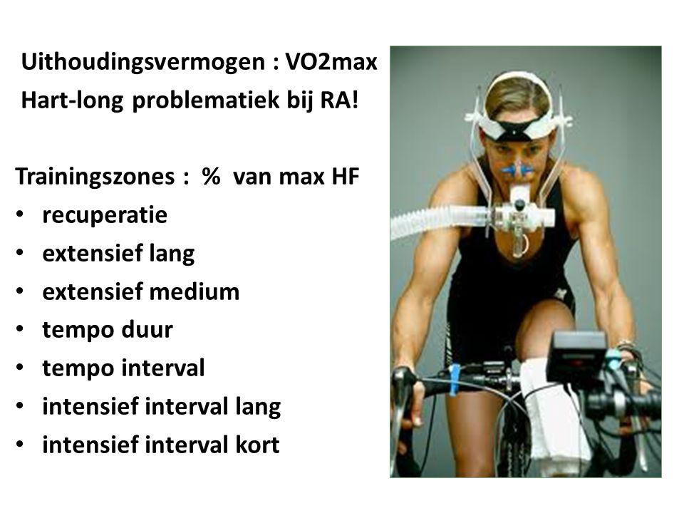 Uithoudingsvermogen : VO2max