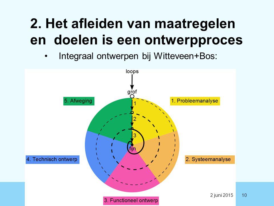 2. Het afleiden van maatregelen en doelen is een ontwerpproces