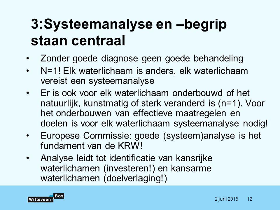 3:Systeemanalyse en –begrip staan centraal