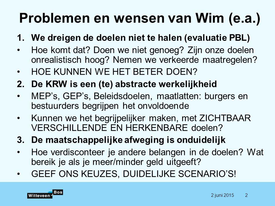 Problemen en wensen van Wim (e.a.)