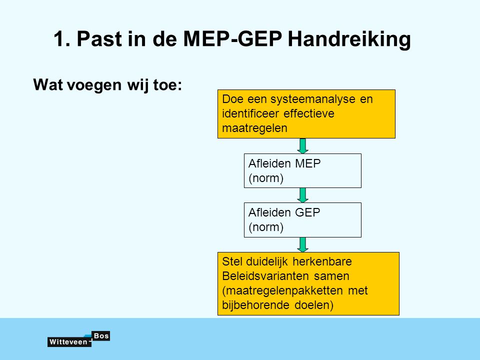 1. Past in de MEP-GEP Handreiking
