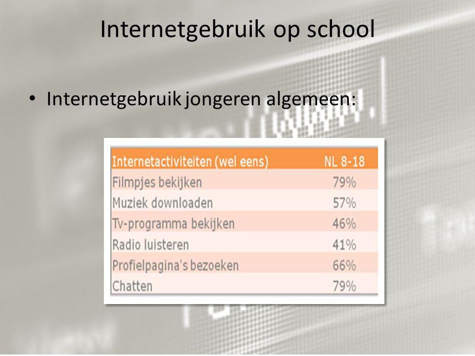Internetgebruik op school