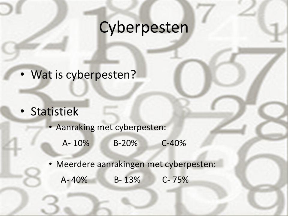 Cyberpesten Wat is cyberpesten Statistiek A- 10% B-20% C-40%
