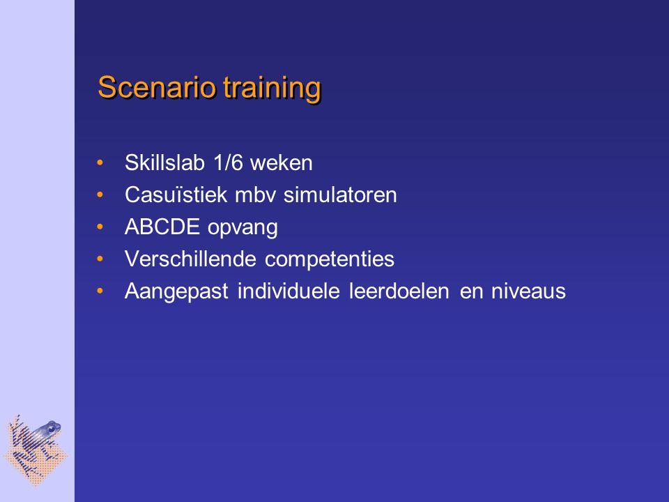 Scenario training Skillslab 1/6 weken Casuïstiek mbv simulatoren