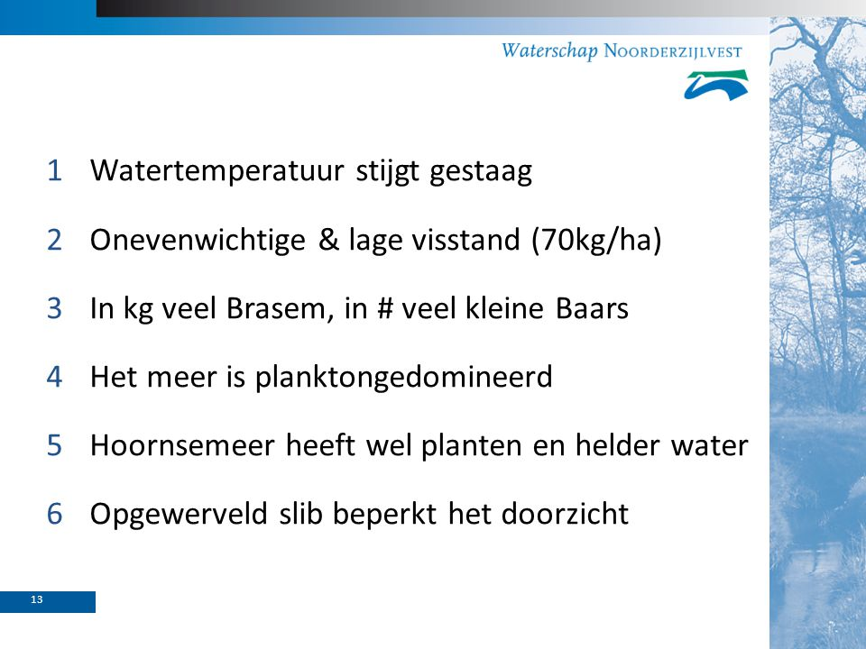 Watertemperatuur stijgt gestaag