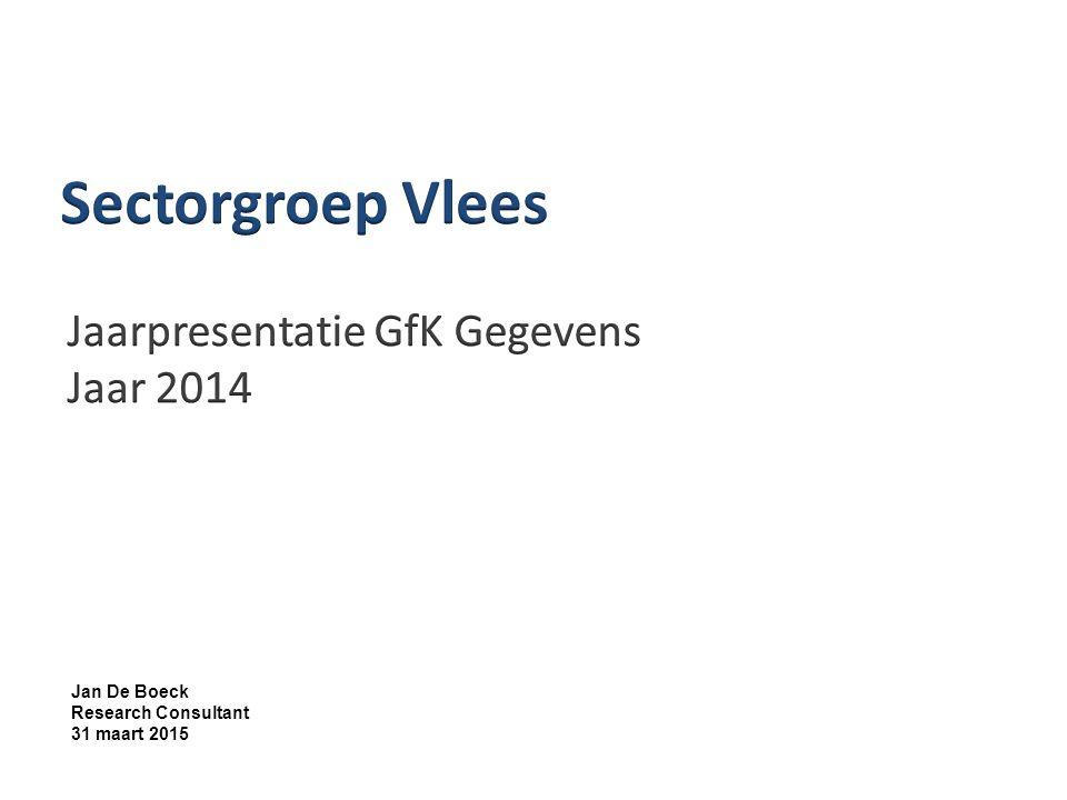 Sectorgroep Vlees Jaarpresentatie GfK Gegevens Jaar 2014