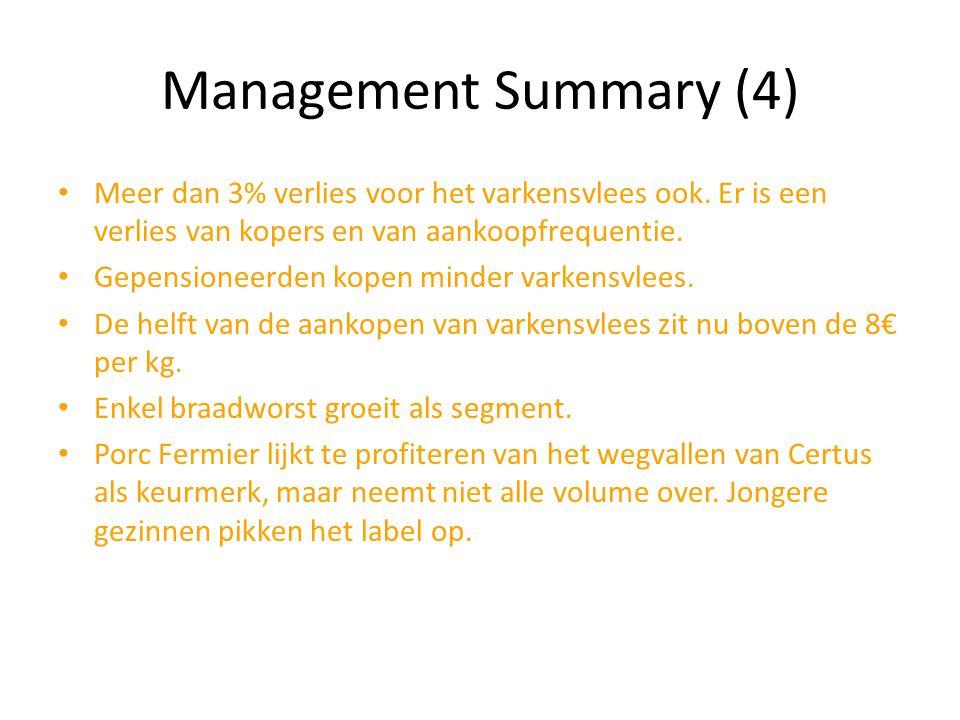 Management Summary (4) Meer dan 3% verlies voor het varkensvlees ook. Er is een verlies van kopers en van aankoopfrequentie.
