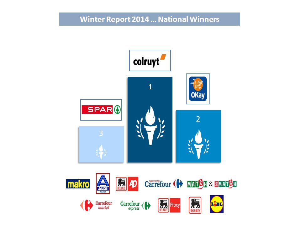 Winter Report 2014 … National Winners