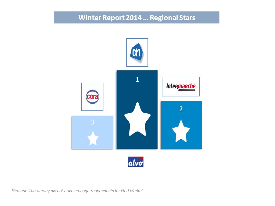 Winter Report 2014 … Regional Stars