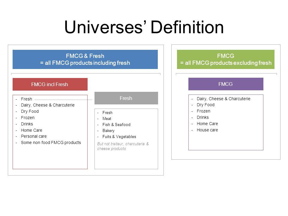 Universes' Definition