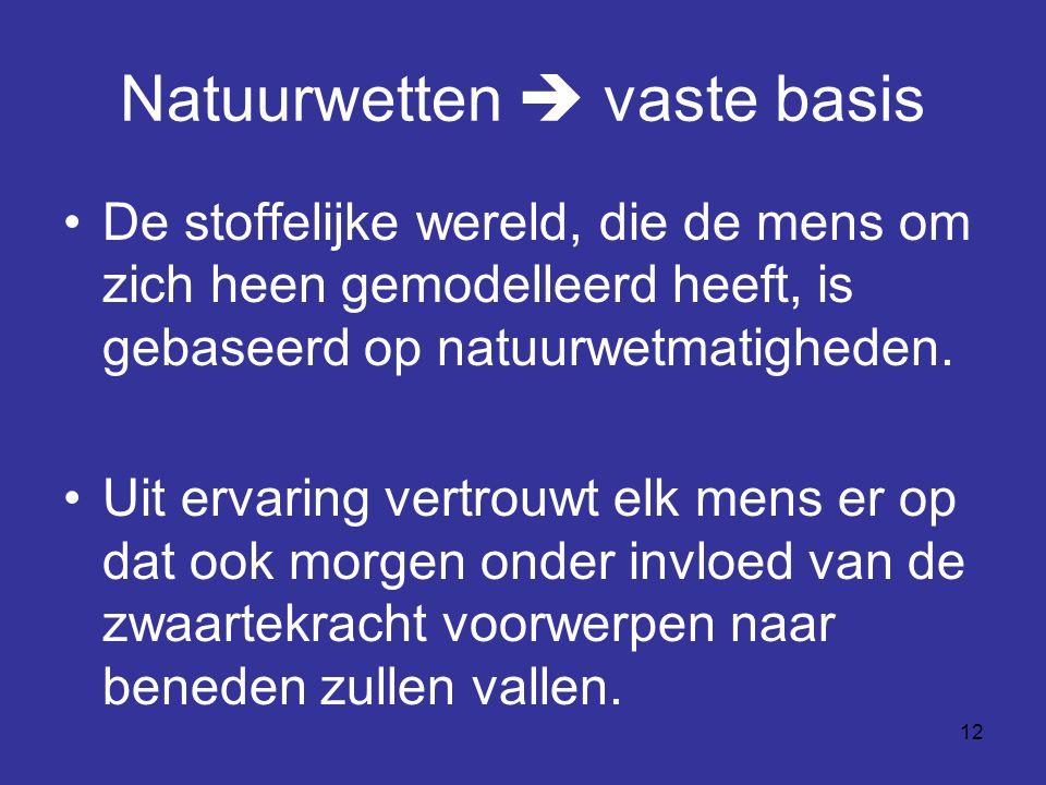 Natuurwetten  vaste basis