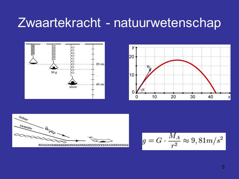 Zwaartekracht - natuurwetenschap