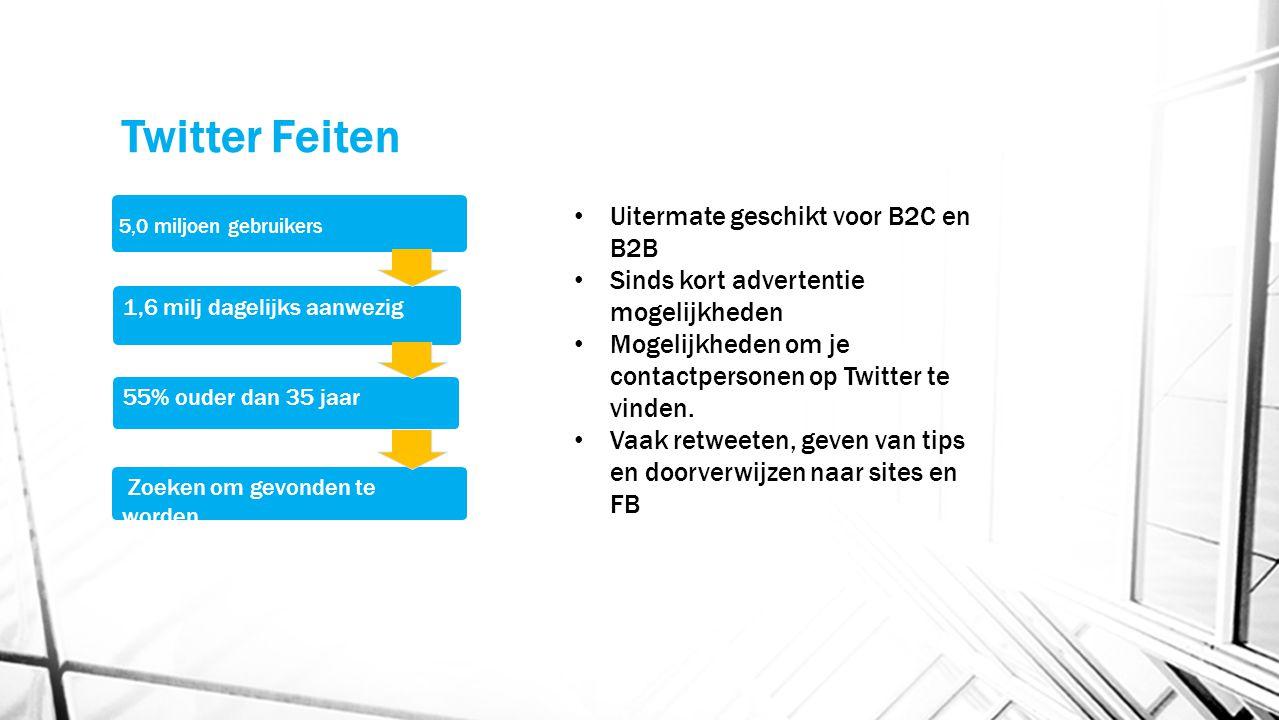 Twitter Feiten Uitermate geschikt voor B2C en B2B