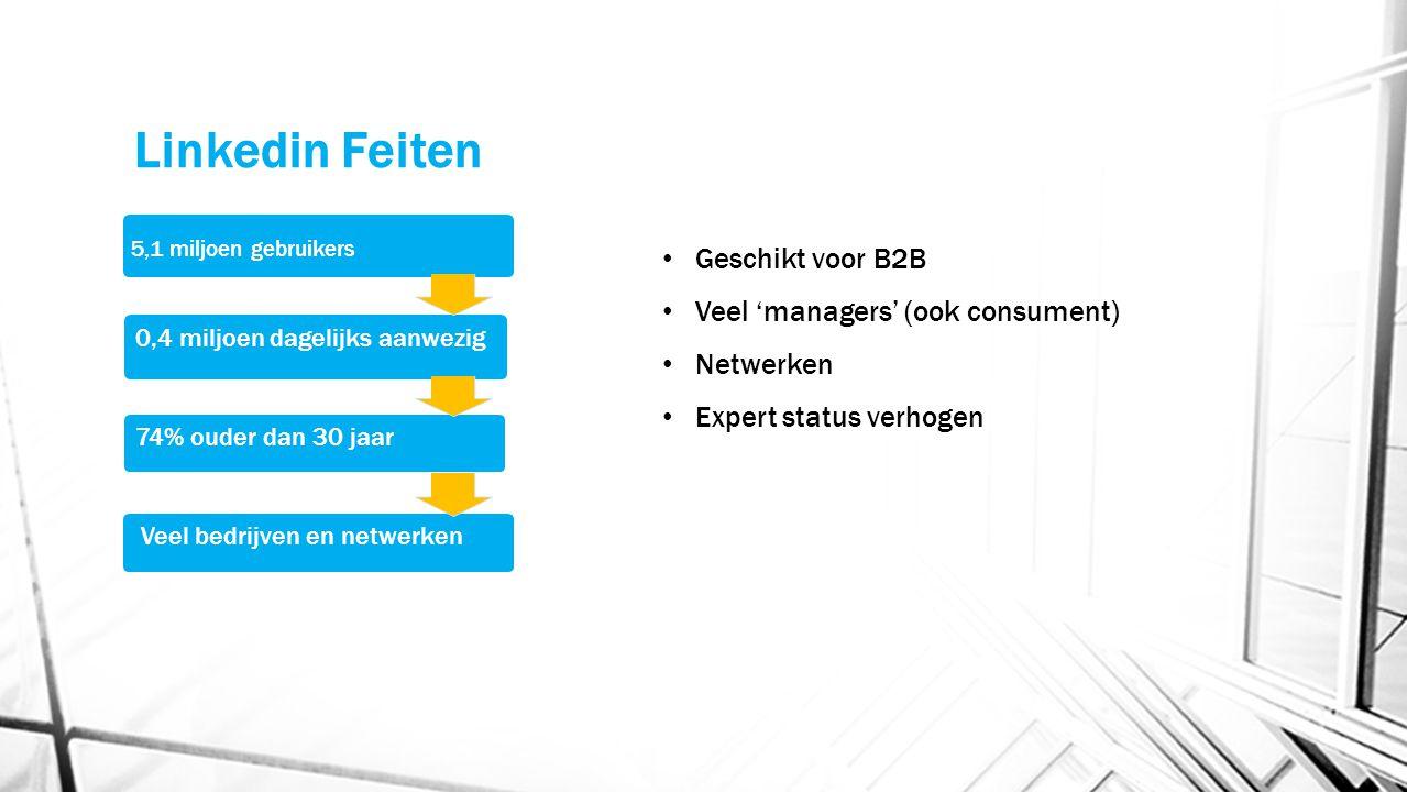 Linkedin Feiten Geschikt voor B2B Veel 'managers' (ook consument)