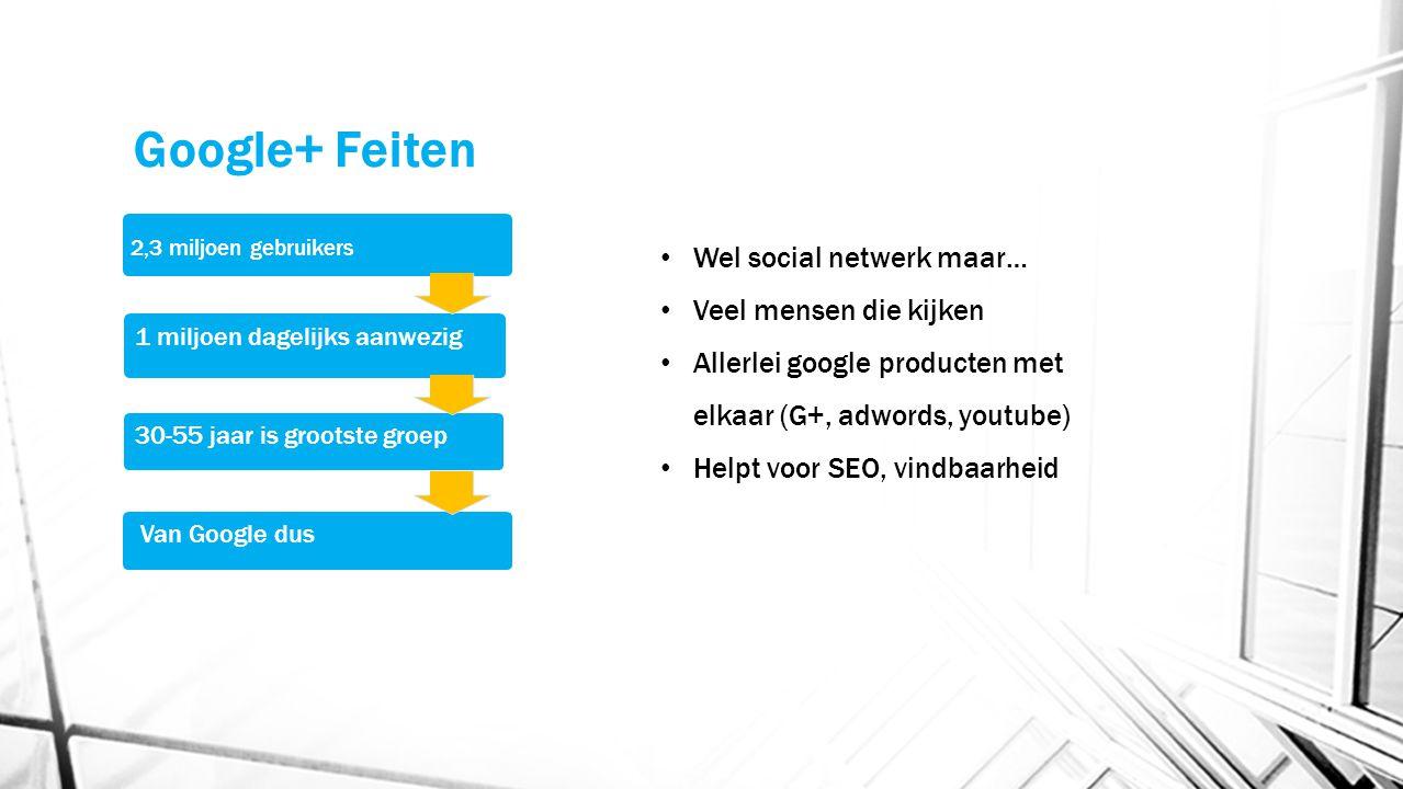 Google+ Feiten Wel social netwerk maar… Veel mensen die kijken
