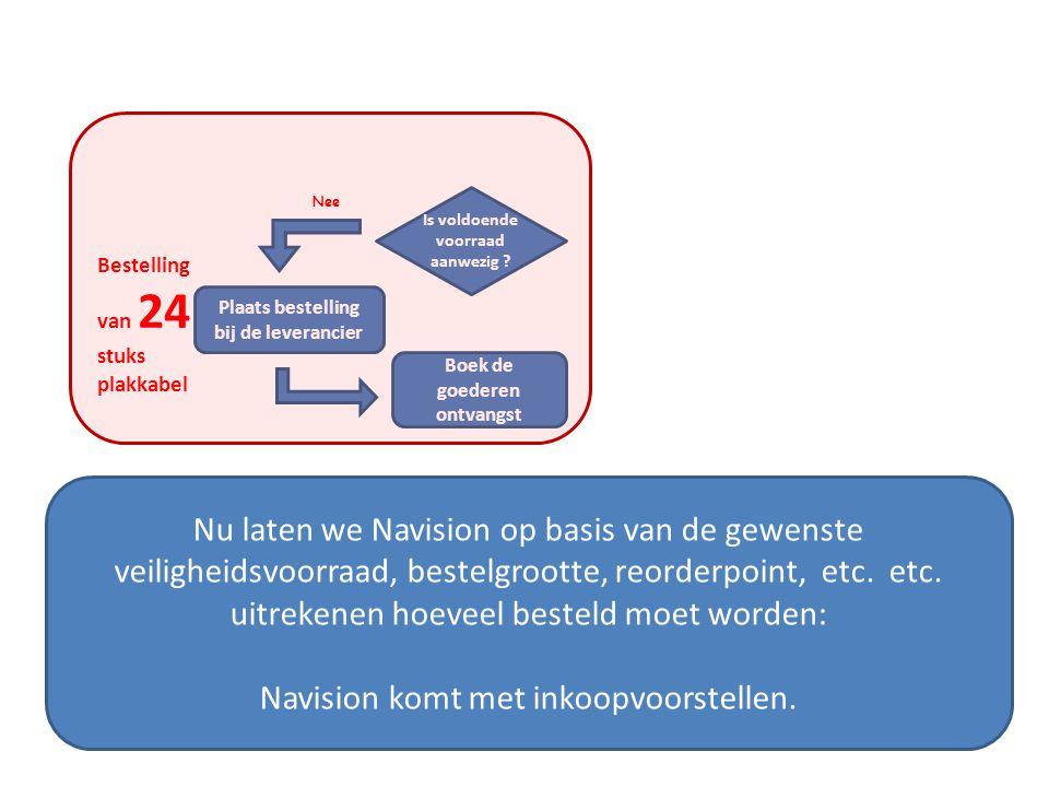 Navision komt met inkoopvoorstellen.