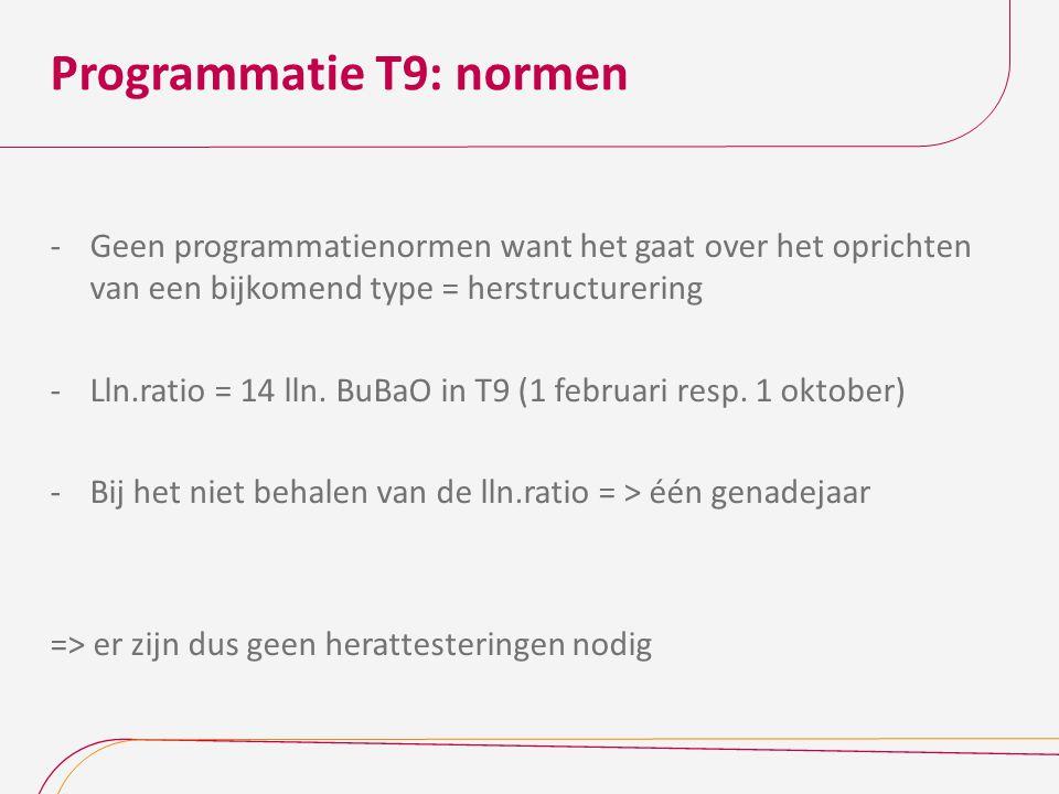 Programmatie T9: normen