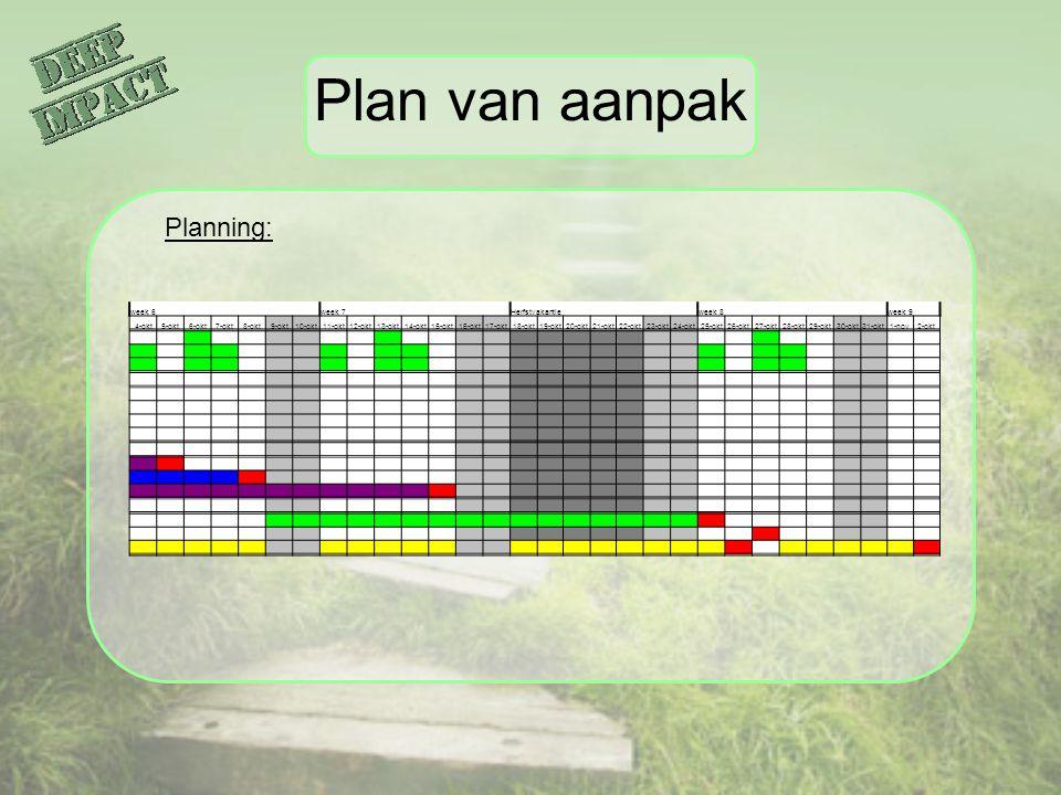 Plan van aanpak Planning: week 6 week 7 Herfstvakantie week 8 week 9