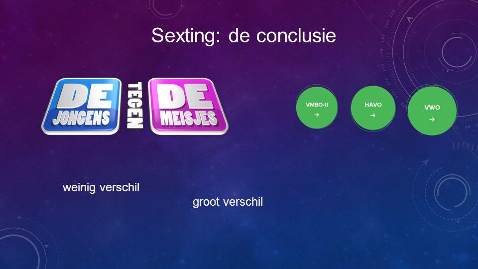 Sexting: de conclusie weinig verschil groot verschil