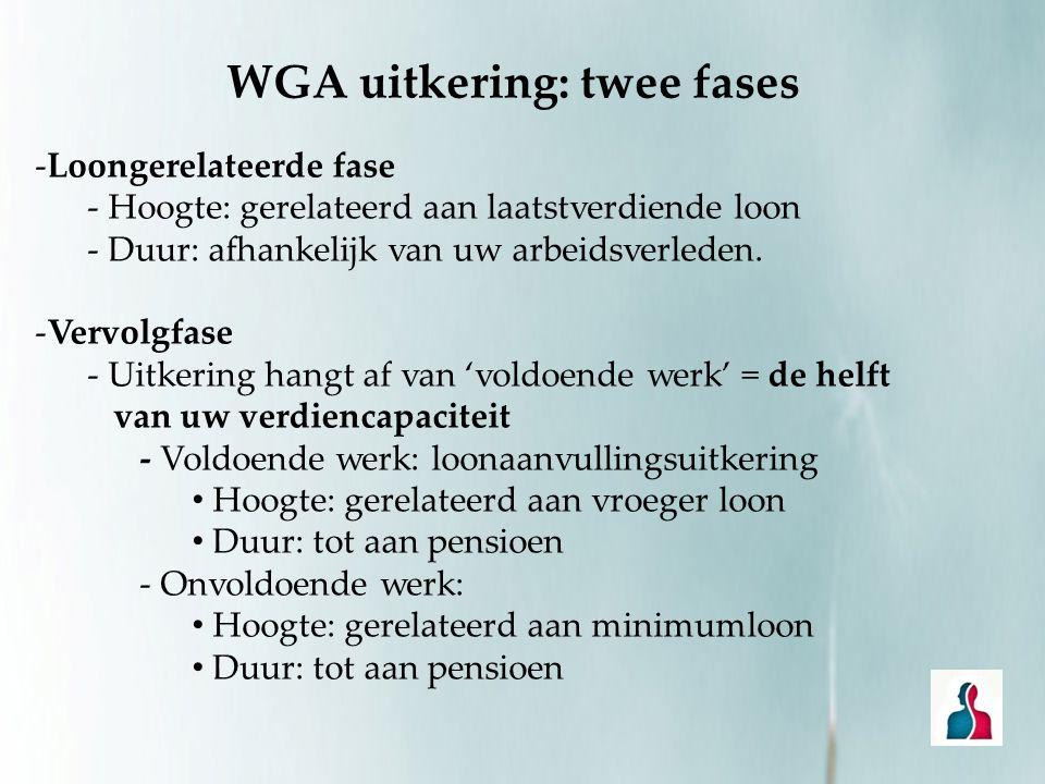 WGA uitkering: twee fases