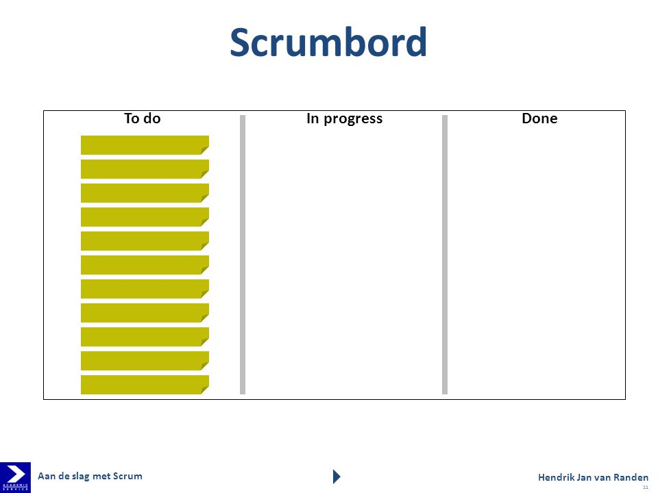 Scrumbord To do In progress Done Aan de slag met Scrum