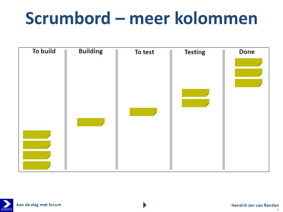 Scrumbord – meer kolommen
