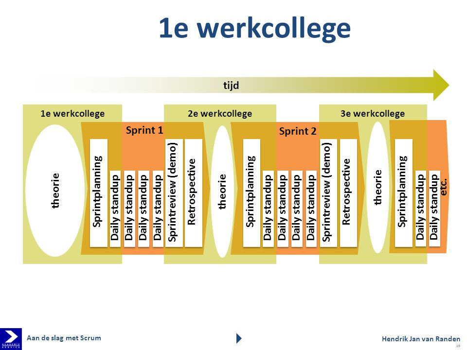 1e werkcollege tijd Sprint 1 theorie theorie Sprint 2 theorie