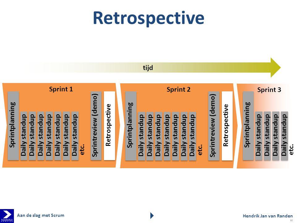 Retrospective tijd Sprint 1 Sprint 2 Sprint 3 Sprintplanning