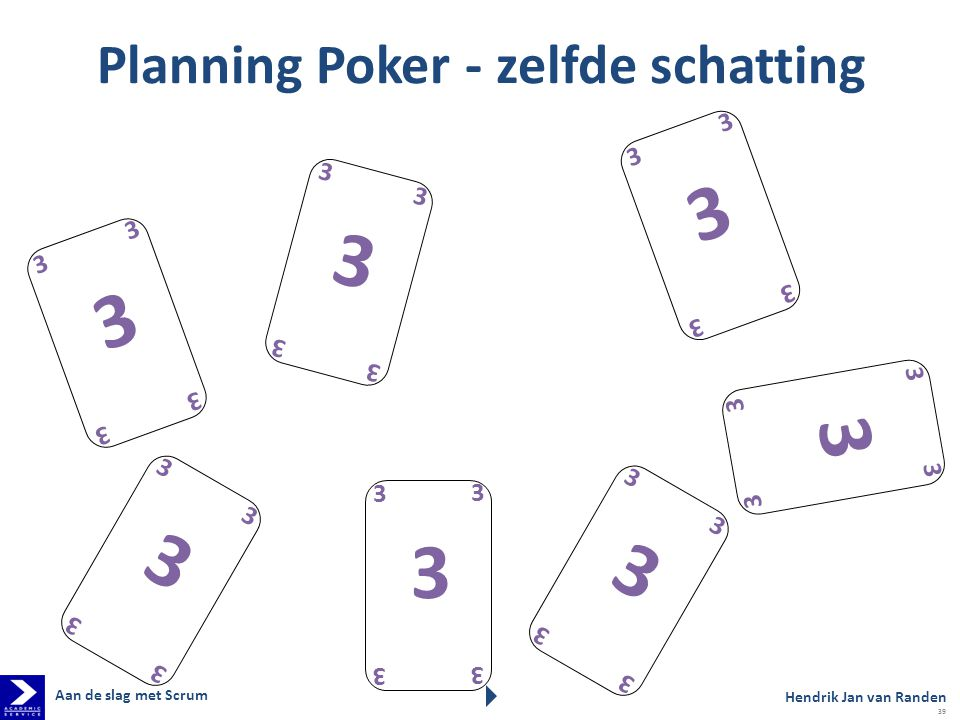 Planning Poker - zelfde schatting