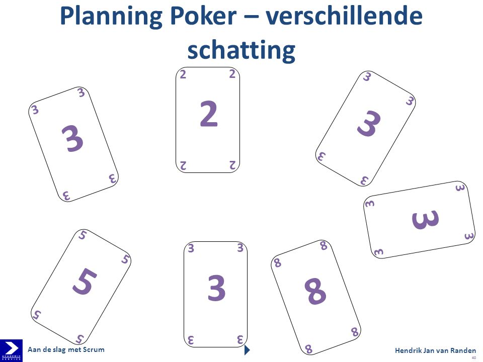 Planning Poker – verschillende schatting