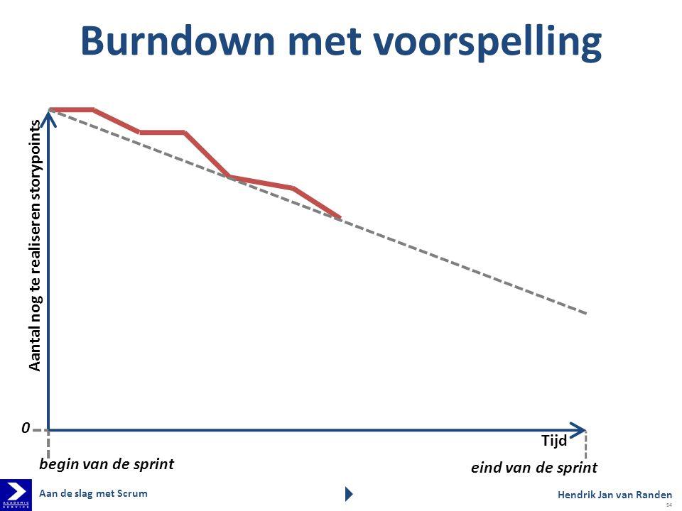 Burndown met voorspelling