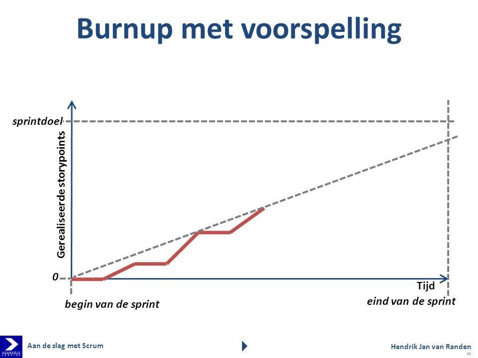 Burnup met voorspelling