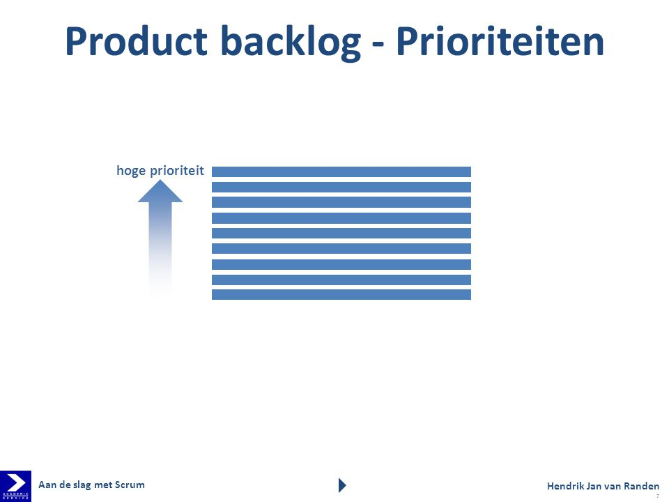 Product backlog - Prioriteiten