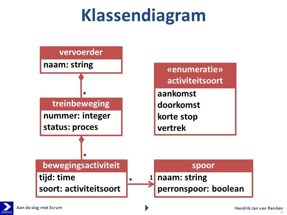 Klassendiagram vervoerder naam: string «enumeratie» activiteitsoort