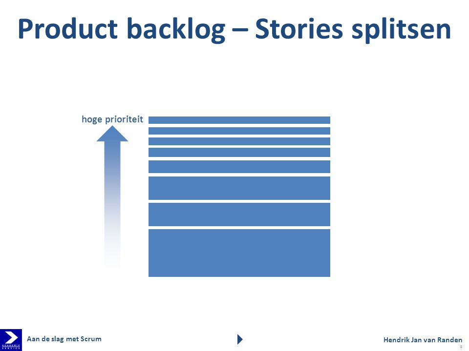 Product backlog – Stories splitsen
