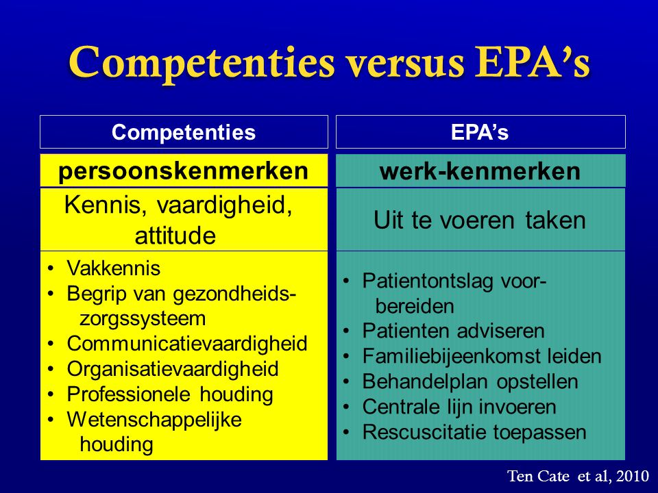 Competenties versus EPA's