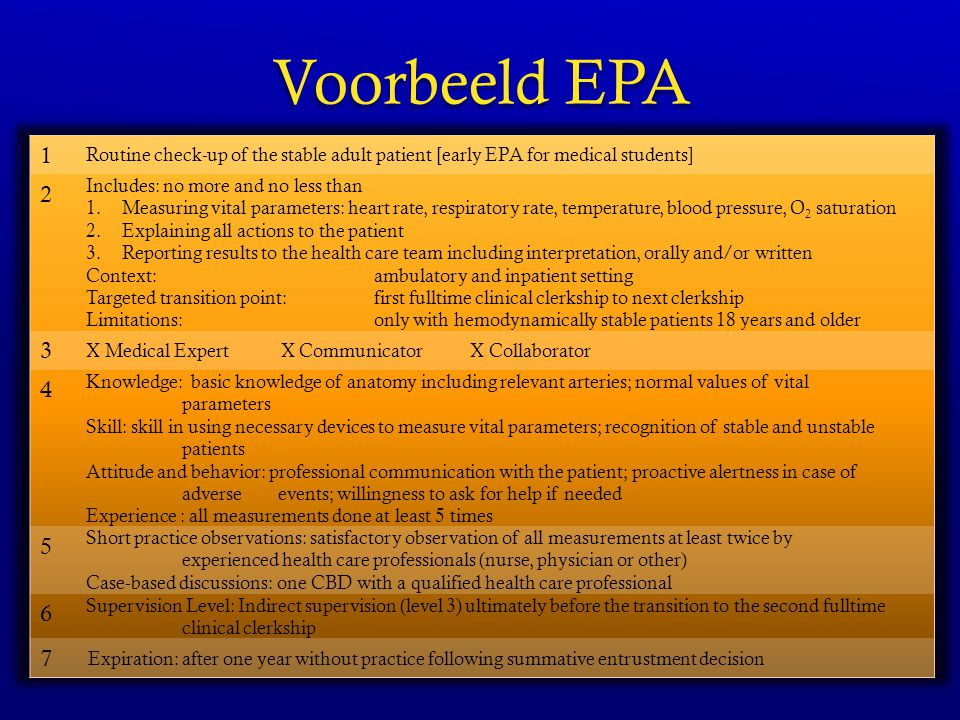 Voorbeeld EPA 1 2 3 4 5 6 7 Includes: no more and no less than