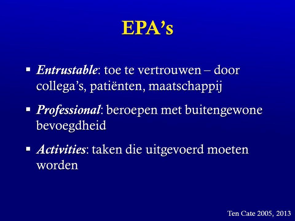 EPA's Entrustable: toe te vertrouwen – door collega's, patiënten, maatschappij. Professional: beroepen met buitengewone bevoegdheid.