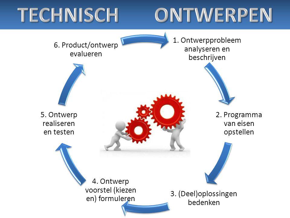 TECHNISCH ONTWERPEN 1. Ontwerpprobleem analyseren en beschrijven